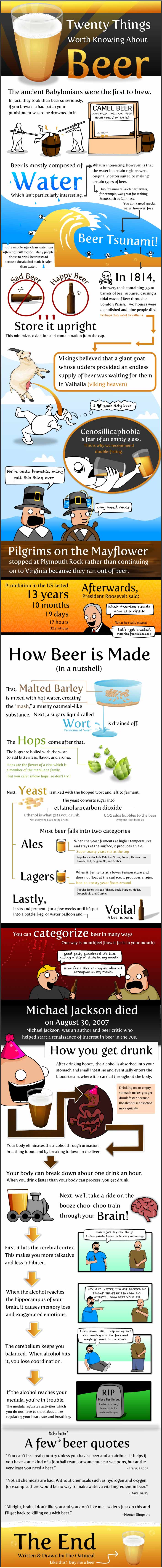 twenty things worth knowing about beer